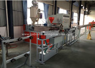 Auto Control Fabric Coating Machine , PVC Coated Wire Weaving Machine